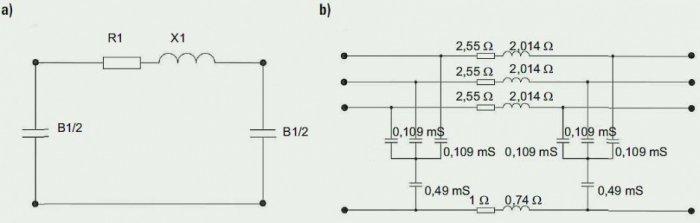 Rys. 3. a) schemat typu P o skupionych parametrach podłużnych (rezystancja R<sub>1</sub> i reaktancja X<sub>1</sub>) oraz poprzecznym parametrze (susceptancja B<sub>1</sub>), b) trójfazowy model linii elektroenergetycznej 110kV z wyznaczonymi parametram.