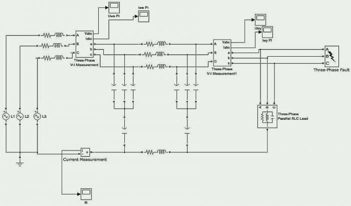 Rys. 4. Użyty do symulacji w programie komputerowym MATLAB model linii napowietrznej 110kV o długości 20km wraz z obciążeniem, elementem zwarciowym i elementami pomiarowymi; rys. D. Sajewicz, K. Makar