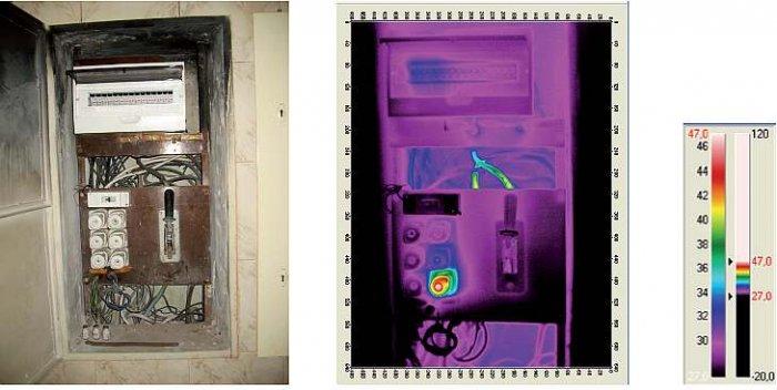 Zdjęcie w świetle widzialnym i podczerwieni rozdzielnicy nn w budynku; fot. K. Kuczyński, G. Dymny