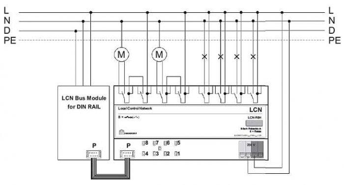 Rys. 1. Przykładowe podłączenie modułu przekaźnikowego LCN-R8H [1]
