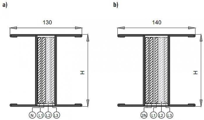 Rys. 2. Przekrój przewodu szynowego Zucchini: a) SCP wersja standardowa z pojedynczym torem neutralnym, b) SCP2N wersja z podwójnym torem neutralnym [źródło: materiały szkoleniowe firmy Legrand]