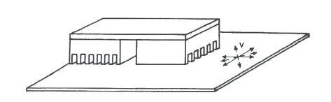 Rys. 1. Schematycznie przedstawiony układ wzbudnika i biegnika silnika liniowego indukcyjnego o dwóch stopniach swobody [4]