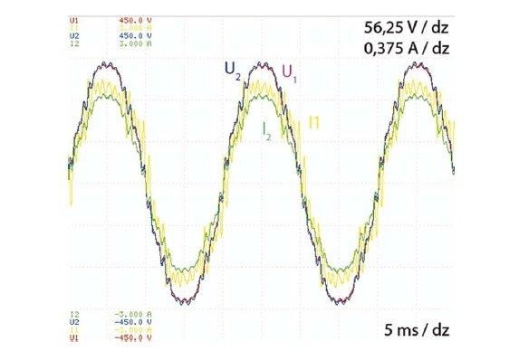 Rys. 4. Przebiegi napięć i prądów po stronach pierwotnej i wtórnej transformatora dla odkształconego napięcia zasilającego o częstotliwości podstawowej 50 Hz i 5% udziale wyższych harmonicznych przy obciążeniu uzwojenia wtórnego rezystancją o wartości .