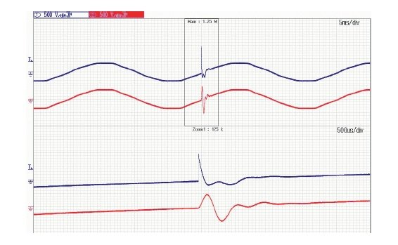 Rys. 4b Przebiegi napięć dla sygnałów różnicowych po stronie zasilania (Up – kolor niebieski) i po stronie odbiornika (Us – kolor czerwony) dla impulsu typu SURGE (bez uziemionego zacisku N)