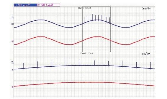 Rys. 5.  Przebiegi napięć dla sygnałów różnicowych po stronie zasilania (Up – kolor niebieski)  i po stronie odbiornika (Us – kolor czerwony) dla impulsu typu BURST