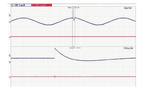 Rys. 6.  Przebiegi napięć dla sygnałów wspólnych dla impulsu typu SURGE (Up – kolor niebieski, Us – kolor czerwony)