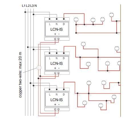Rys. 14. Wydłużenie pojedynczego segmentu magistrali LCN z wykorzystaniem modułów LCN-IS; każda część żyły danych D może osiągnąć długość do 1000 m [3]