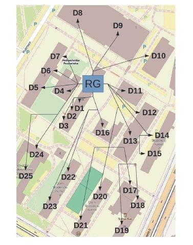 Rys. 17. Rozprowadzenie poszczególnych segmentów po terenie obiektu w systemie LCN, gdzie: D1-D25 – kolejne segmenty