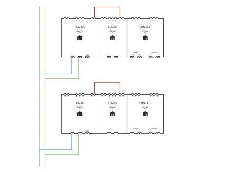 Rys. 18. Schemat części rozdzielnicy głównej RG z elementami LCN