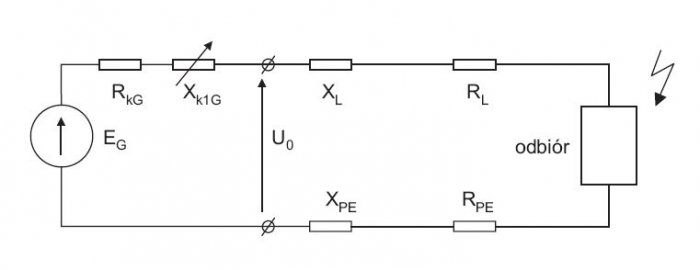Rys.9.   Schemat jednofazowego obwodu zwarcia winstalacji zasilającej zzespołu prądotwórczego