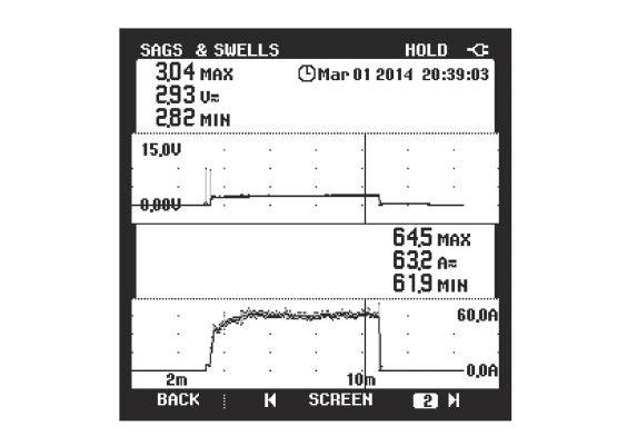Rys. 9.   Rejestracja spadku napięcia na styczniku w przewodzie N dla zespołu prądotwórczego nr 2 w stosunku do przewodu PE w czasie próby pracy wyspowej zespołów prądotwórczych [3]