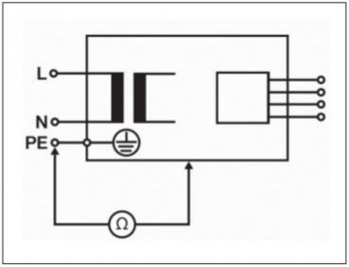 Rys. 2.  Test przewodu ochronnego dla urządzeń wIklasie ochronności [33, 34, 35]