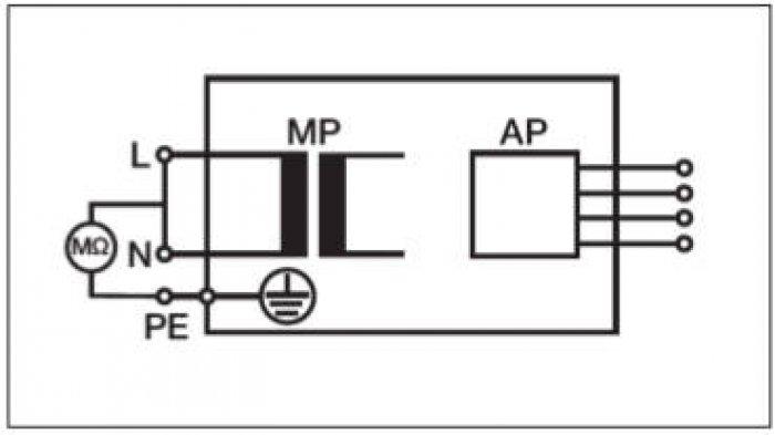 Rys. 3.  Test rezystancji izolacji dla medycznego urządzenia elektrycznego [33, 34]