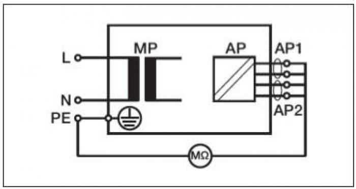 Rys. 5.  Test rezystancji izolacji części aplikacyjnych (AP) [33, 34]