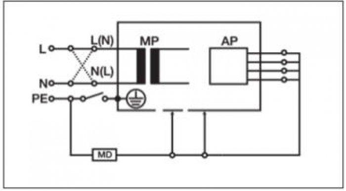 Rys. 7.  Test upływu urządzenia wIklasie ochronności, wykonany metodą bezpośrednią [33, 34, 35]