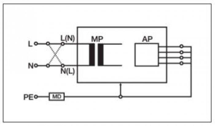 Rys. 8.  Test upływu urządzenia wII klasie ochronności, wykonany metodą bezpośrednią [33, 34, 35]