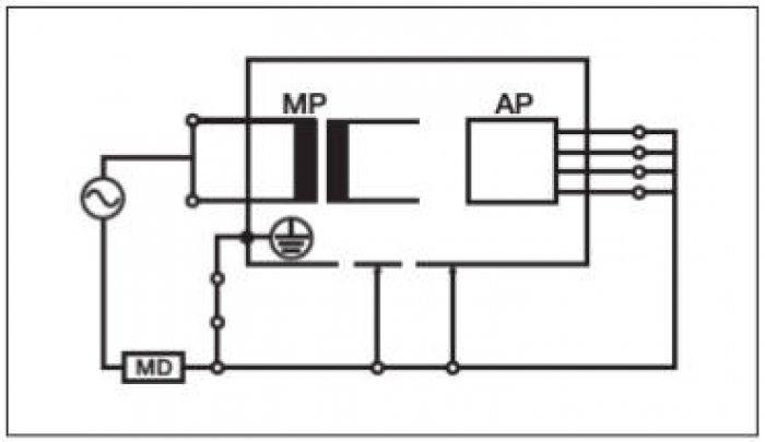 Rys. 9.  Test upływu urządzenia wIklasie ochronności, wykonany metodą alternatywną [33, 34, 35]