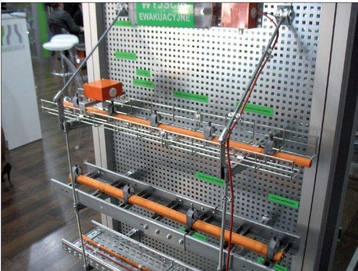 Przykładowe rozwiązanie instalacji bezpieczeństwa