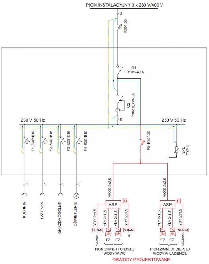Rys. 2.  Schemat ideowy rozdzielnicy mieszkaniowej i zasilania elektrozaworów