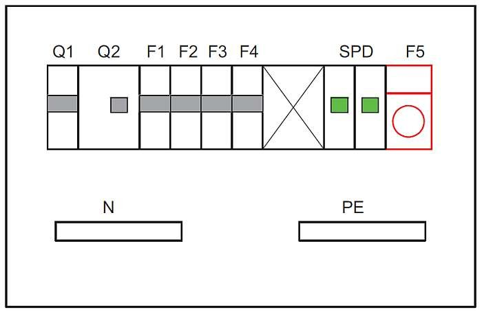 Rys. 3.  Schemat montażowy rozdzielnicy mieszkaniowej