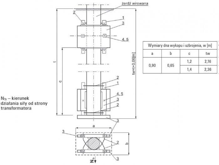 Rys. 3a. Ustój płytowy typu U2a: 1 – element mocowania płyty ustrojowej EUS-2p – 2 szt., 2 – obejma Ous-1a – 4 szt., 3 – płyta ustrojowa U-85 – 3 szt., 4 – śruba z nakrętką M 16x20 – 4 szt., 5 – podkładka Ø 16 – 4 szt.; rys. J. Wiatr