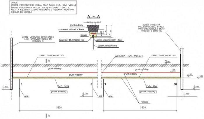 Rys. 4. Schemat montażowy rozdzielnicy RH; rys. J. Wiatr