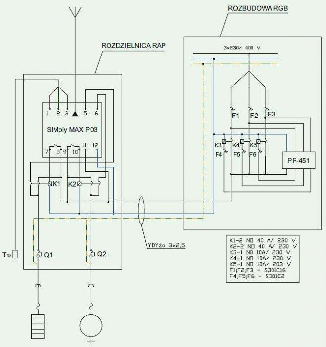 Rys. 2. Schemat RAP wraz z układem zasilania; rys. J. Wiatr