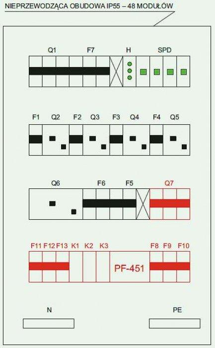 Rys. 5. Schemat montażowy RGB; rys. J. Wiatr