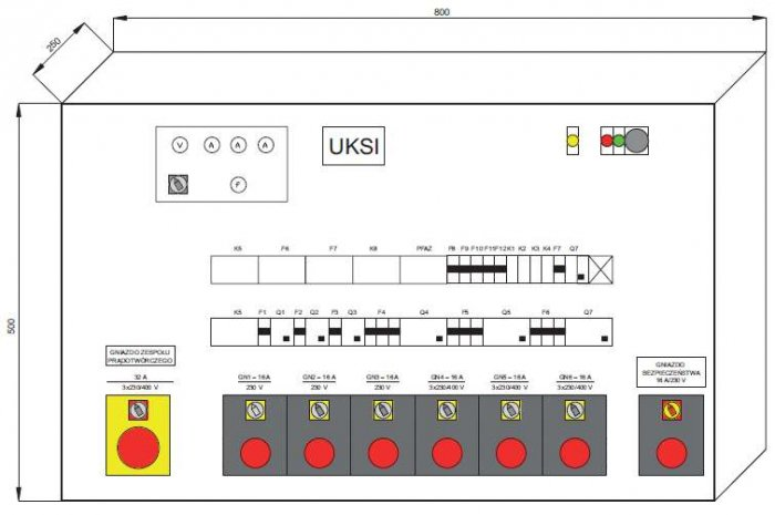 Rys. 3.  Schemat blokowy rozdzielnicy RP (www.elektro.info.pl)