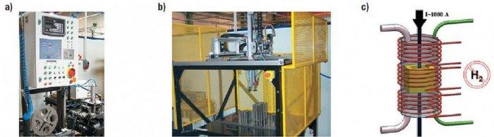 Rys. 5. Fotografie urządzeń i schemat systemu do obróbek termomagnetycznych do wytwarzania pakietowanych i blokowych rdzeni nanokrystalicznych (dane własne [18]): a) linia cięcia, b) robot pakietujący rdzenie, c) schemat systemu do obróbek termomagnetycz.