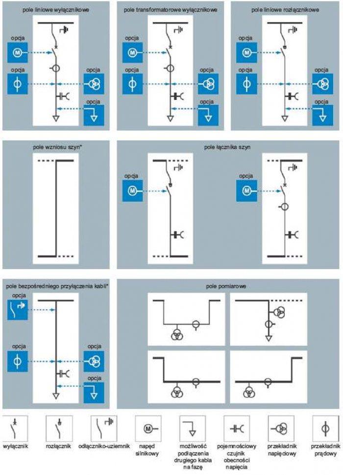Rys. 1.  Przykładowe schematy pól modułowej rozdzielnicy typu Xiria E na napięcie znamionowe do 24kV prod. EATON