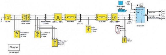 Rys. 2. Schemat modelu w programie Matlab Simulink