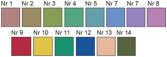 Rys. 2. Wizualizacja wyglądu próbek barwnych używanych do określania wartości ogólnego wskaźnika oddawania barw metodą opisaną w dokumencie CIE CRI 13.3-1995; rys. I. Fryc, J. Kowalska