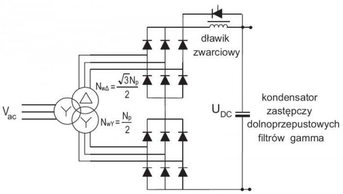 Rys. 1. Zespół tradycyjnego 12-pulsowego trakcyjnego prostownika diodowego z transformatorem trójuzwojeniowym Yyd w kolejowej podstacji trakcyjnej (bez filtrów rezonansowych LC) [1, 2]