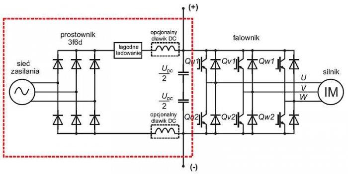 Rys. 2. Obwód mocy niskonapięciowego przemysłowego napędowego przemiennika częstotliwości z falownikiem dwupoziomowym