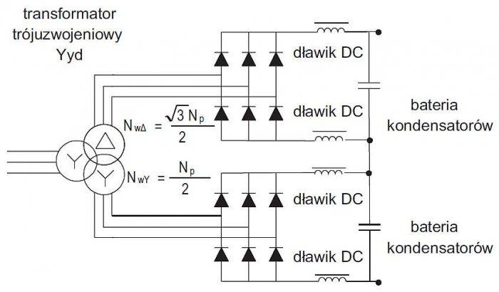 Rys. 3. Moduł prostownika 12-pulsowego z biegunami dodatnim i ujemnym baterii kondensatorów połączonymi z prostownikami 6-pulsowymi