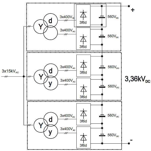 Rys. 4. Proponowany prostownik trakcyjny 12-pulsowy zbudowany z modułów prostowniczych występujących w przemysłowych przemiennikach częstotliwości