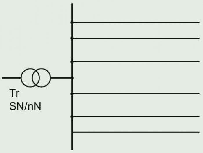 Rys. 2.  Schemat sieci promieniowej