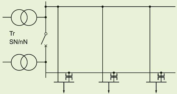 Rys. 4.  Schemat sieci dwupromieniowej