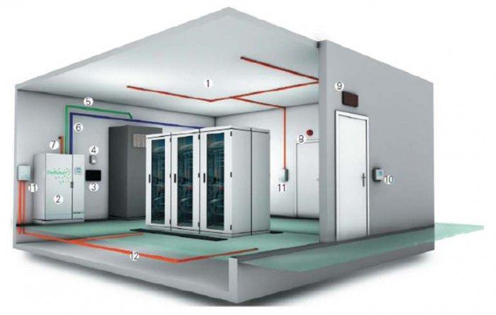 Fot. 1. Elementy systemu inertyzującego, gdzie: 1 – kubatura chroniona, 2 – generator azotu, 3 – centralka czujnika tlenu, 4 – czujnik tlenu, 5 – rura rozprowadzająca azot, 6 – rura doprowadzająca powietrze, 7 – rura odprowadzająca tlen, 8 – sygnalizator.