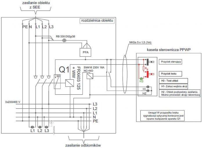 Rys. 3.  Schemat ideowy zasilania i sterowania PWP z cewką wzrostową (WW) z kontrolą ciągłości obwodu