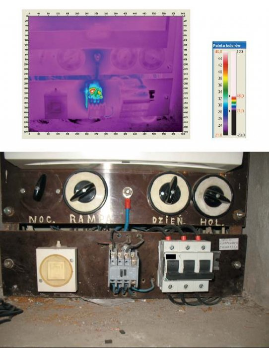 Obraz termowizyjny oraz obraz w świetle widzialnym stycznika umieszczonego w rozdzielnicy z lat 70. ubiegłego wieku