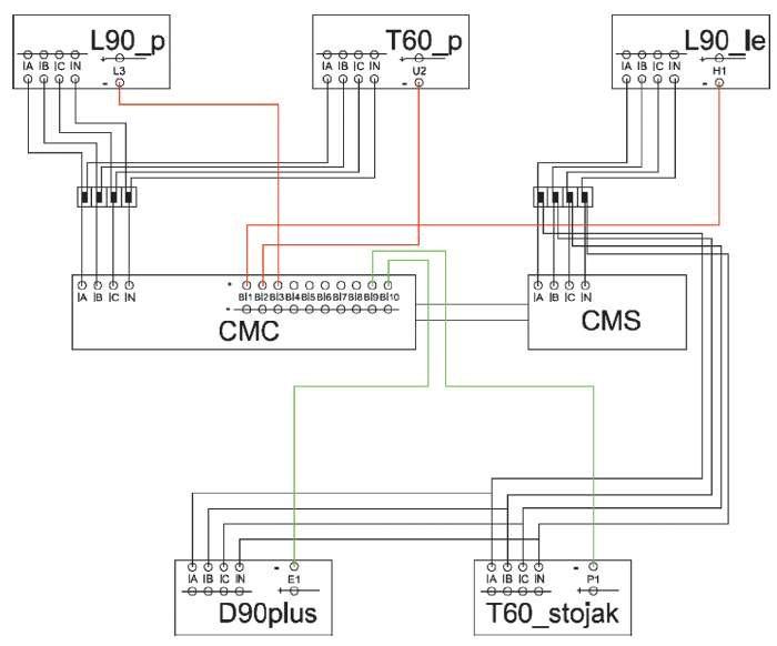 Rys. 7. Połączenia analogowe przekaźników z testerem CMC i wzmacniaczem CMS