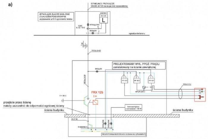 b zasady instalowania rys1 a