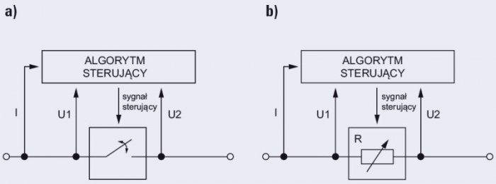 b analiza stanow przejsciowych rys1