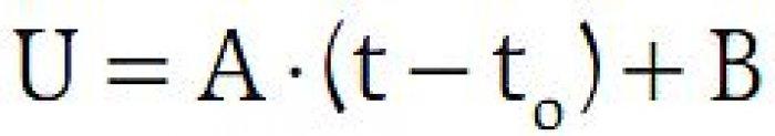 b analiza stanow przejsciowych wz2