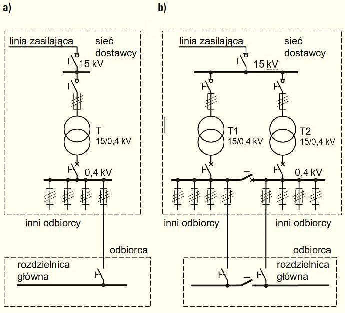 b analiza ukladow zasilania rys1 1