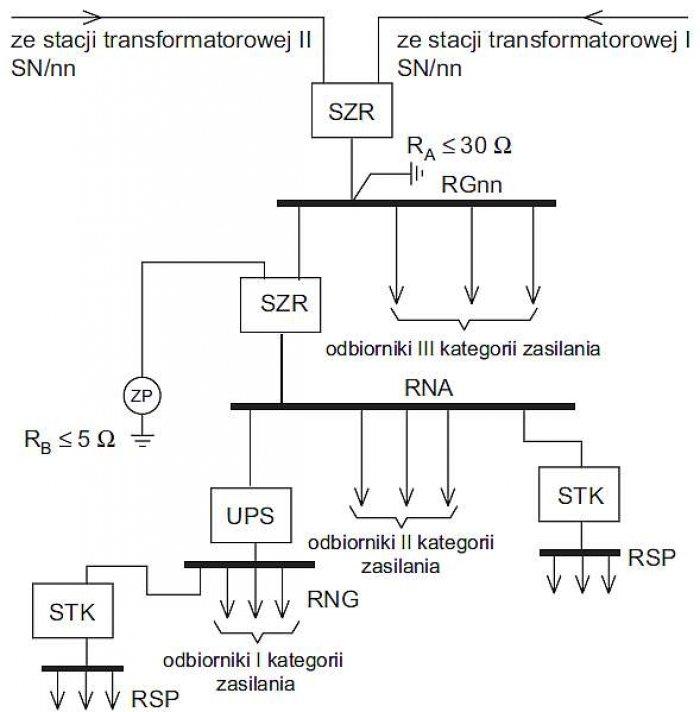 b analiza ukladow zasilania rys3