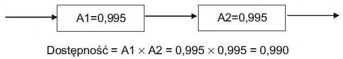 b analiza ukladow zasilania rys4