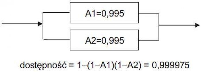 b analiza ukladow zasilania rys5